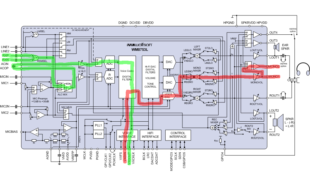 WM8753 BlockDiagram GSM Bluetooth.png