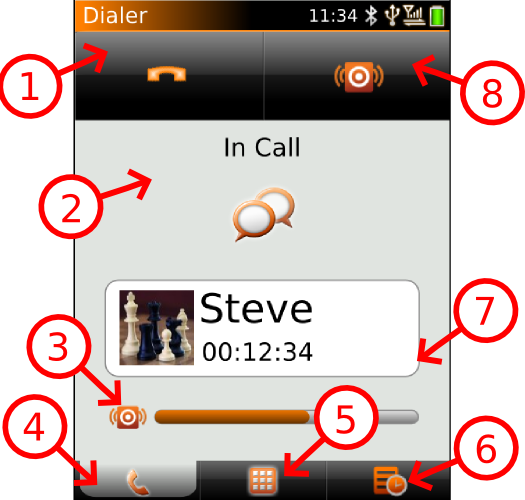 Dialer-talking-arrows.png