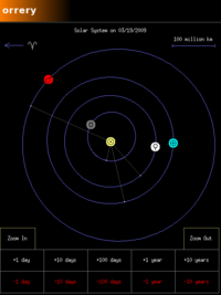 Solar System View (to-scale)