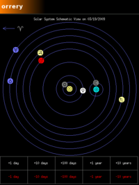 Solar System View (schematic)